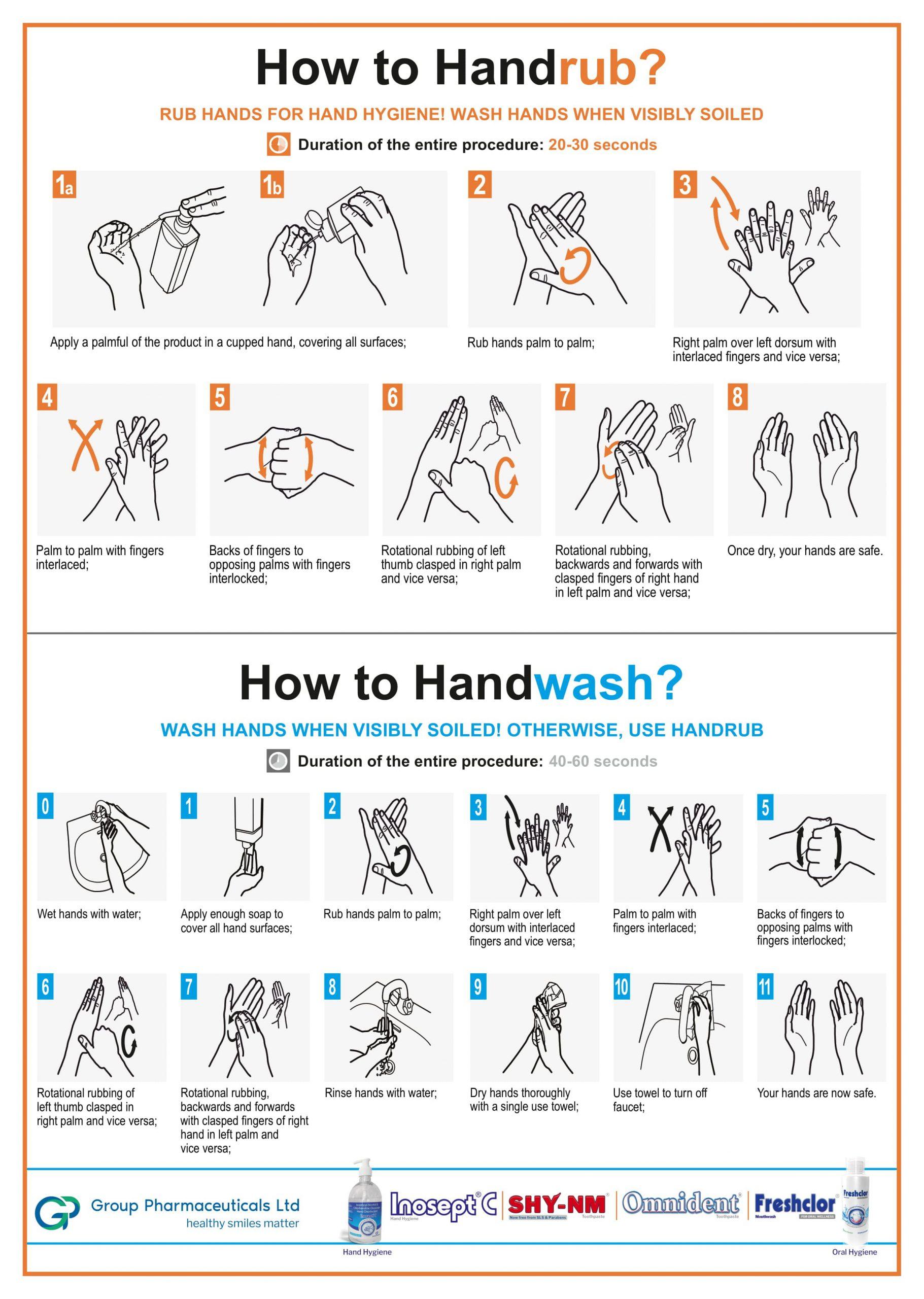 How-to-handrub-INOSEPT